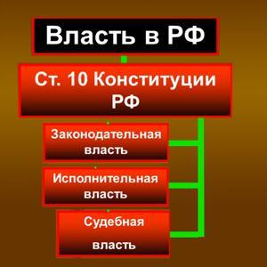 Органы власти Старощербиновской
