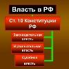 Органы власти в Старощербиновской